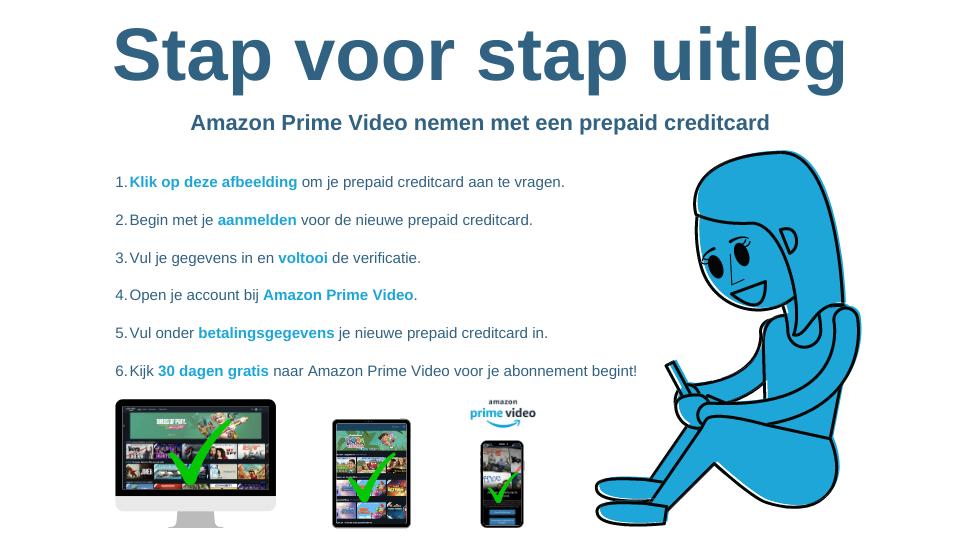 Uitleg prepaid creditcard Amazon Prime Video